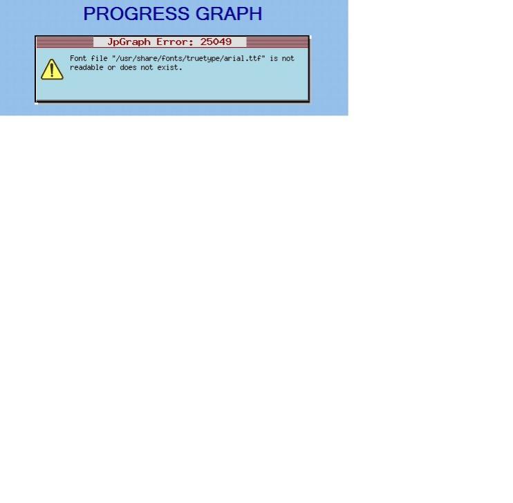error jpgraph
