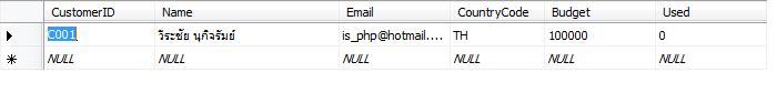 SQL Server ภาษาไทย 3