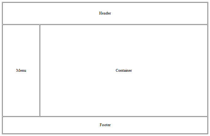 PHP and Web Site Structure