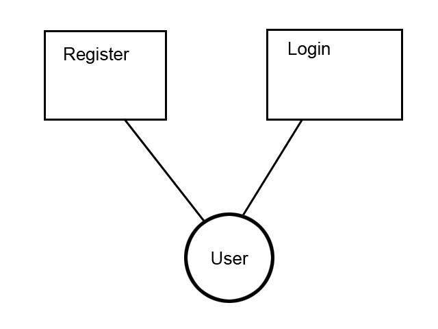 member system
