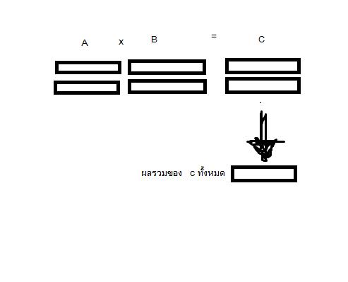 รบกวนขอคำแนะนำในการเขียน javascript แบบ Multiple text auto