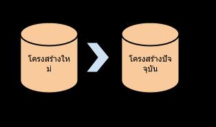 compare_database