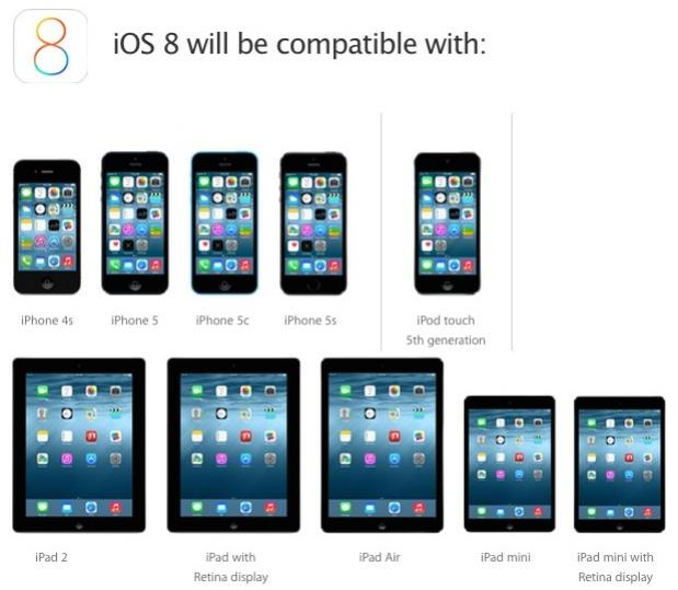 iOS 8 Compatibility