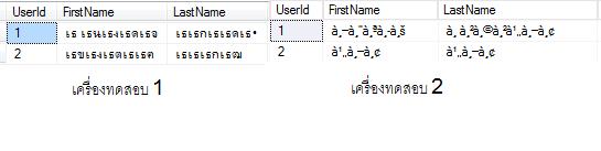 ภาษาไทยใน MSSQL หลัง insert ด้วย PHP