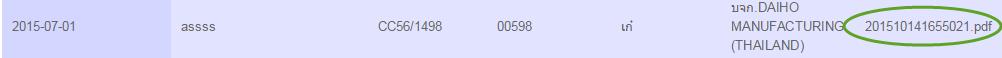 111581