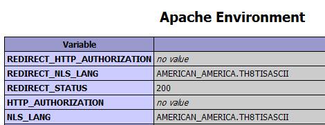 apacheENV-NLS