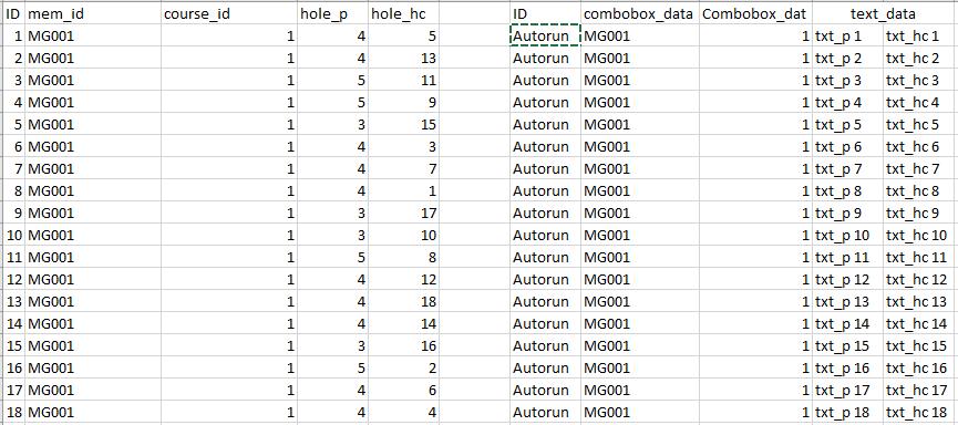 database & fields