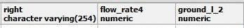 เปลี่ยน data type จาก numeric เป็น character