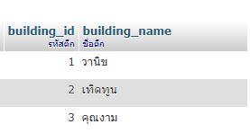 ตาราง building