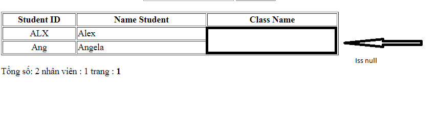 Class name does not display data.