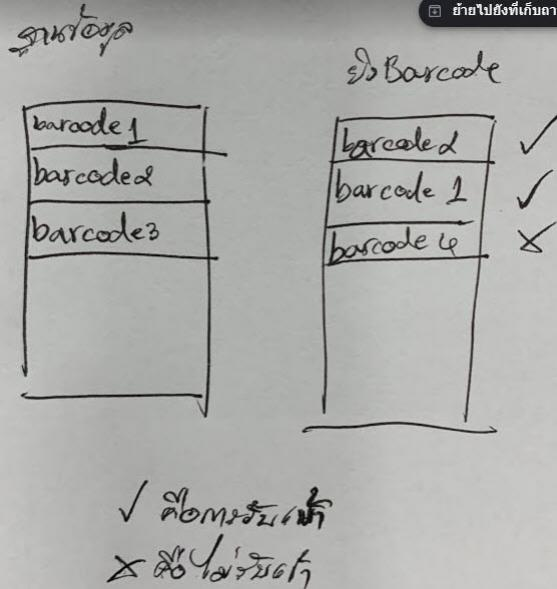 ิinputbarcode