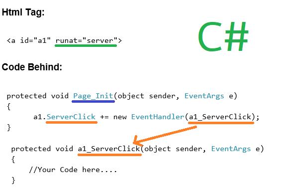 adding_event