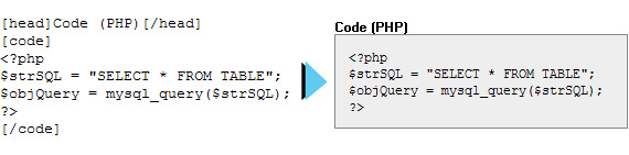 BB Code