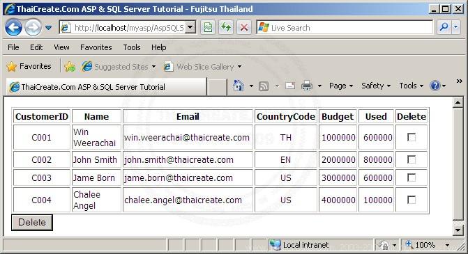 ASP & SQL Server