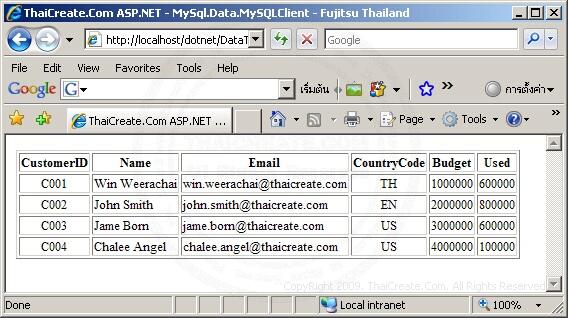 ASP.NET MySql.Data.MySqlClient