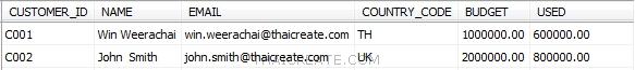 Delete Entity LINQ, Entity Framework