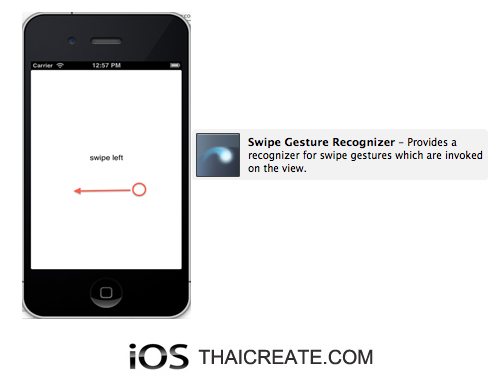 iOS/iPhone Swipe Gesture Recognizer (UISwipeGestureRecognizer)