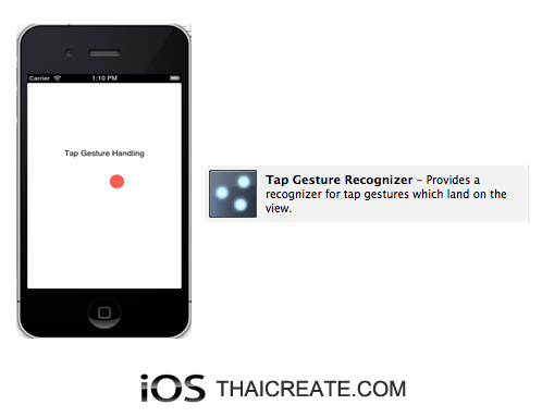 iOS/iPhone Tap Gesture Recognizer (UITapGestureRecognizer)