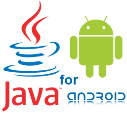 Android Basic Java Syntax