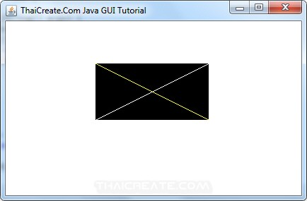 Java AWT and Canvas (Canvas)
