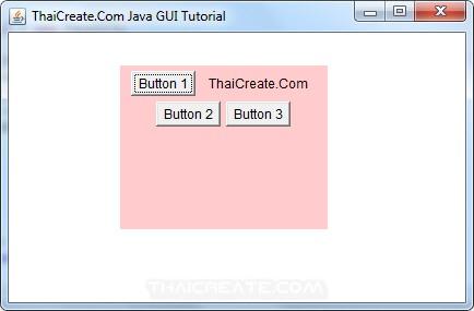 Java AWT and Panel (Panel)