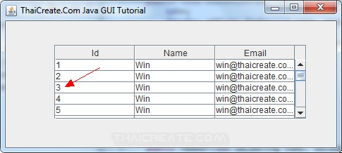 Java GUI JTable - Add Rows Data to JTable Model