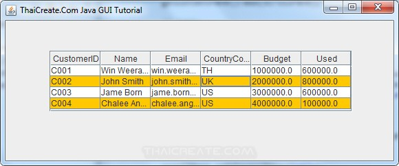 [Swing] تخصيص Customize JTable....لون خلفية الصف البديل  Alternate Rows/Background Color Java-gui-example-jtable-alternate-rows-04