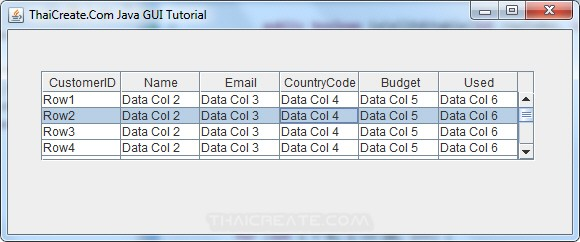 Java GUI JTable - Disabled Cell Edit