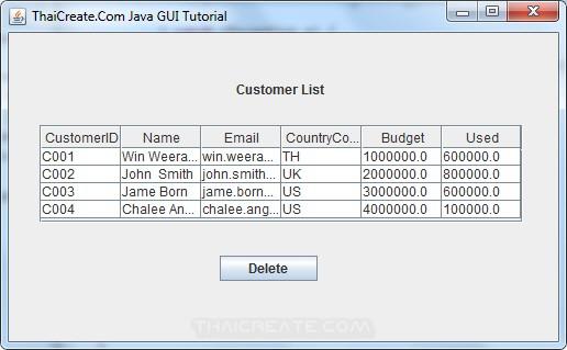 Java GUI Delete data in Database