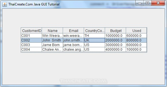 Java GUI Show Master-Detail from Database
