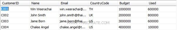 PHP SQL Server Delete Record/Confirm Delete (PDO)