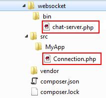 PHP WebSockets