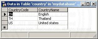 Create SQL Server Database