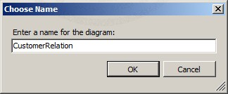 SQL Server 2008  Relation