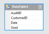 Crystal Report กับ DataSet หรือ DataTable
