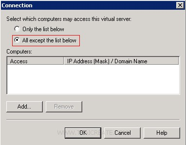 Windows Server 2008 SMTP Mail PHP ASP.Net