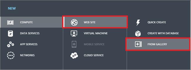 ASP.Net Web Site Orchard CMS (ASP.Net MVC)
