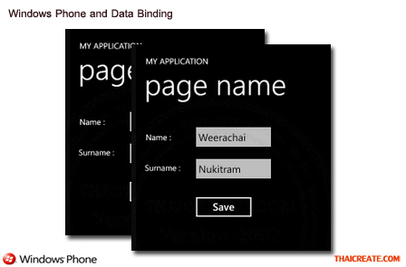 Windows Phone and Data Binding