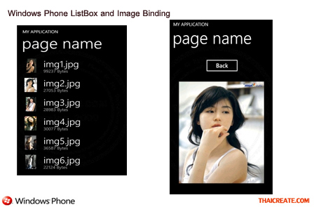 Windows Phone ListBox  Image Binding and Resource from Isolated Storage