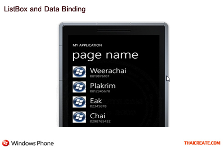 Windows Phone ListBox and Data Binding